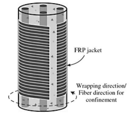 نحوه جهتگیری FRP برای محصور کردن ستون
